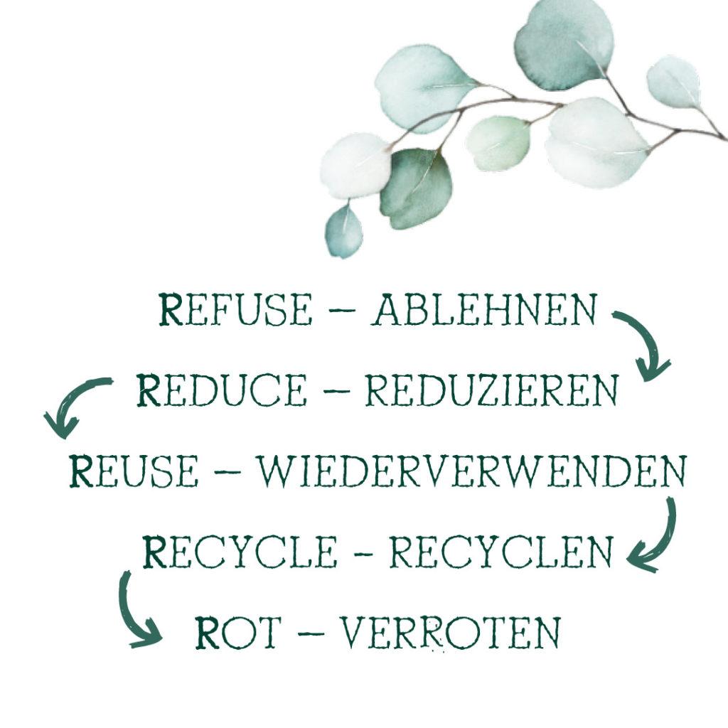 5 Schritte zu Zero Waste: Refuse, Reduce, Reuse, Recycle, Rot